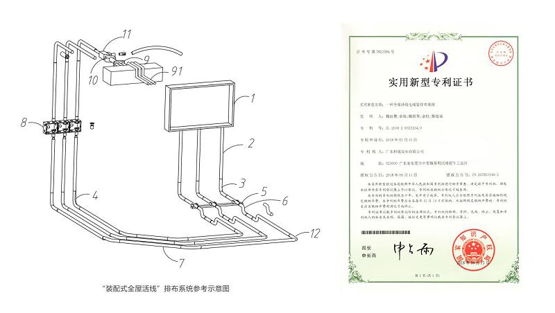 装配式全屋活线专利